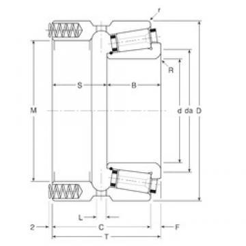 115 mm x 190,5 mm x 50 mm  Gamet 181115/181190XP Rodamientos De Rodillos Cónicos